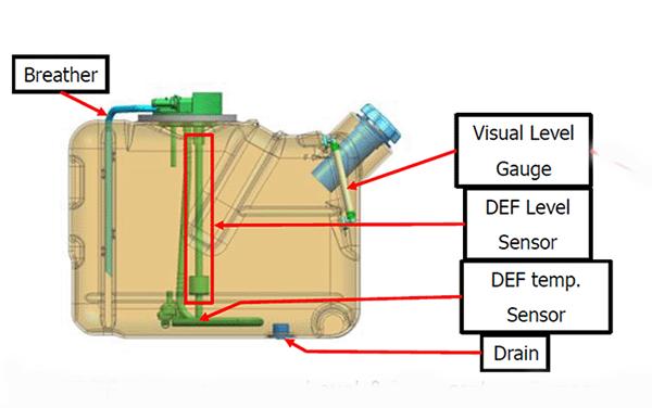 F05 LCF DEF tank 7