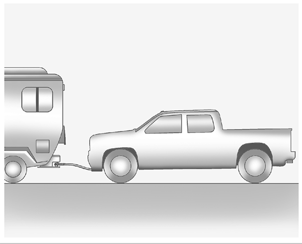 Flat/Dinghy Towing 4WD Trucks and SUVs