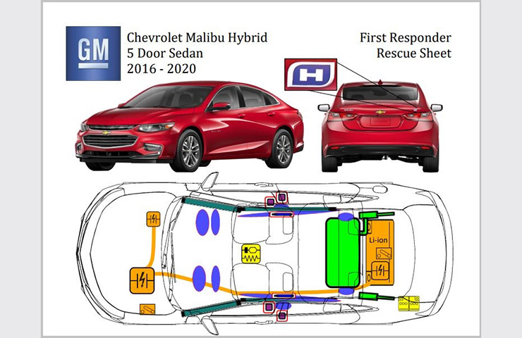 Hybrid and EV Emergency First Responder Information